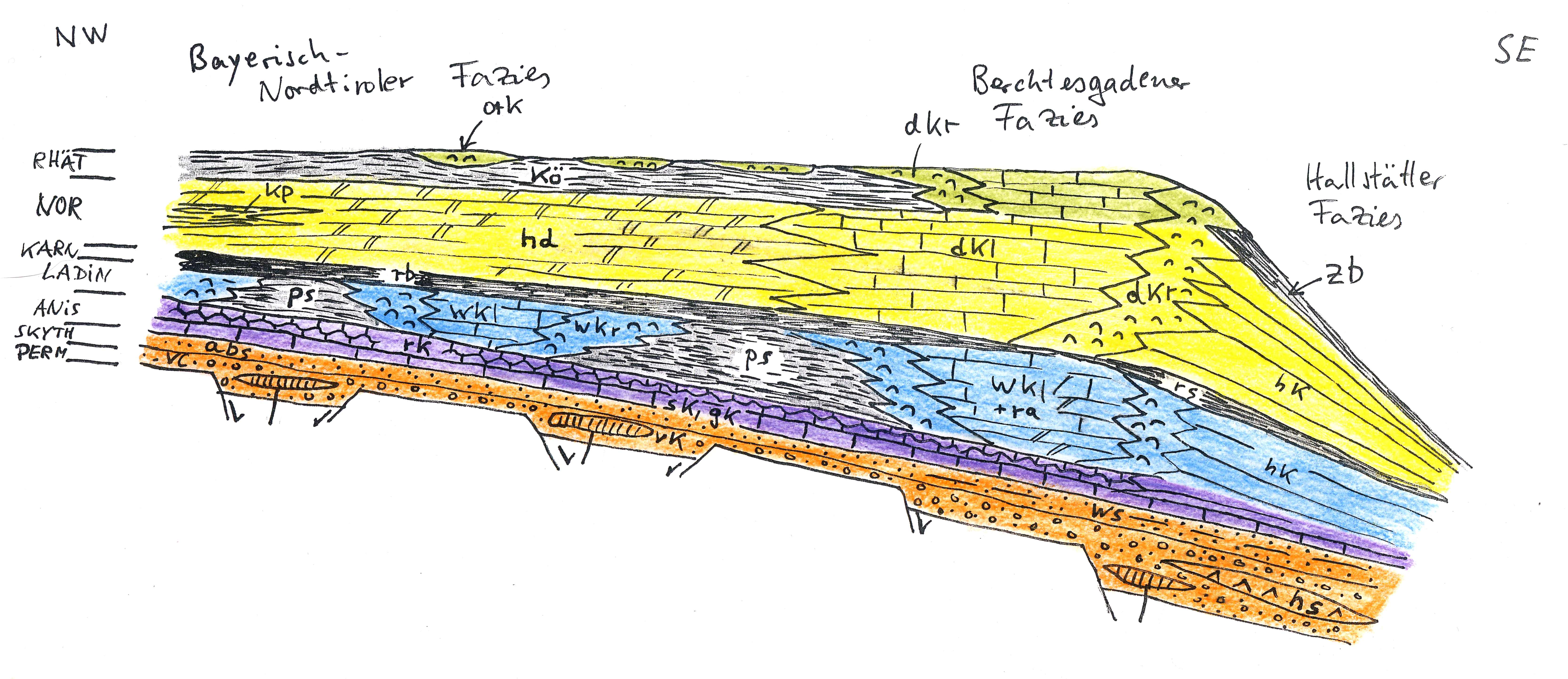 Geology Of The Alps Part 1 General Remarks Austroalpine Nappes Geologic Block Diagram Youngest To Oldest Alpen 3 2