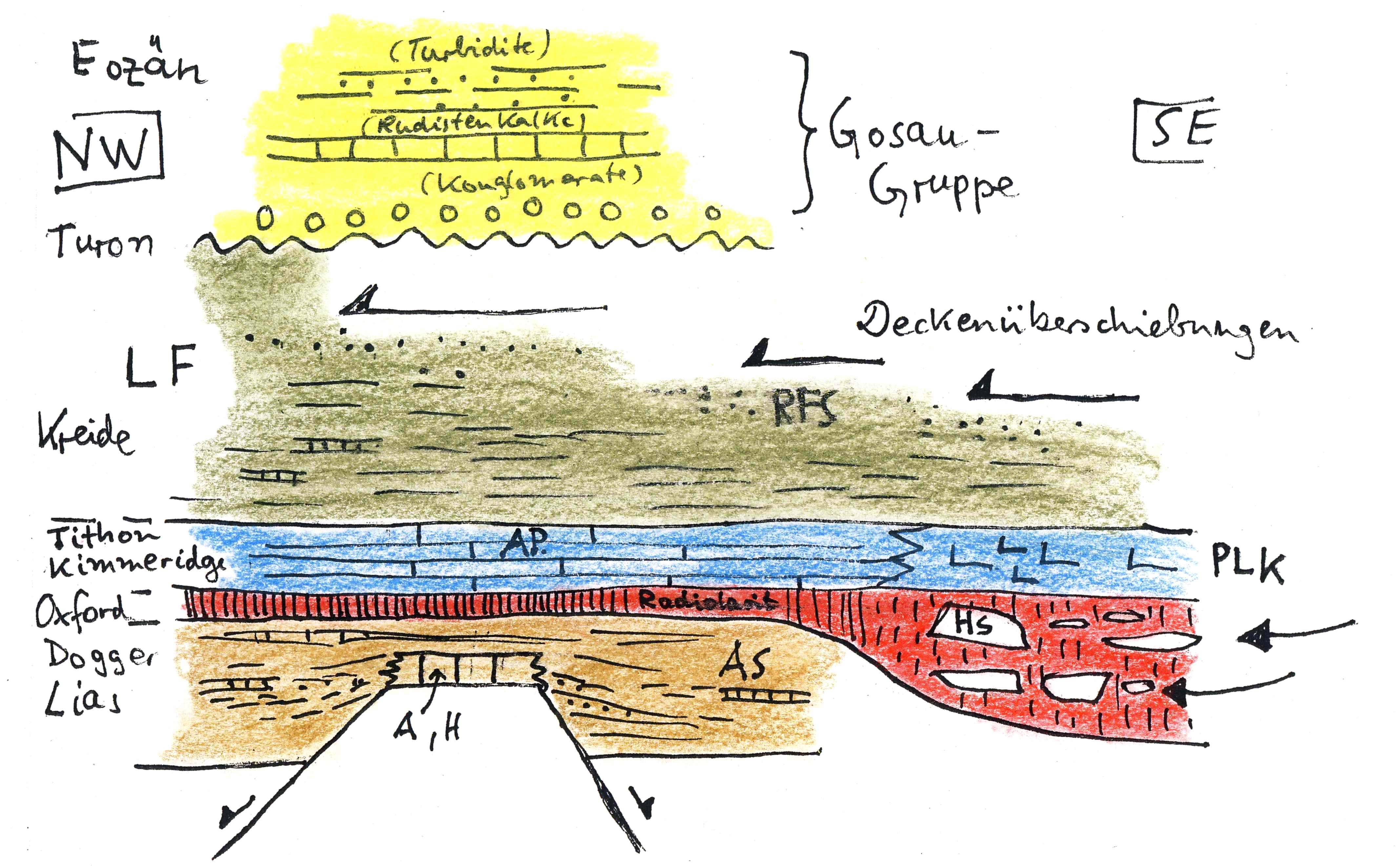 Geology of the Alps Part 1: General remarks; Austroalpine nappes ...