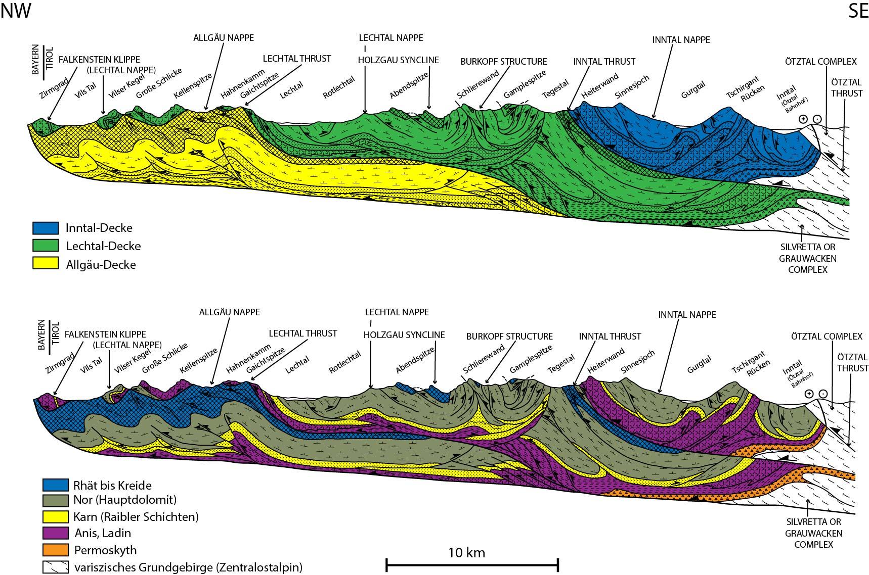 Verwandte Datierung der Abfolge von geologischen Ereignissen