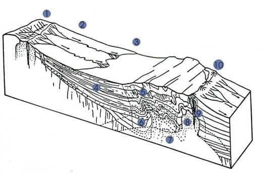 kreislauf der gesteine steinmann institut f r geologie mineralogie und pal ontologie. Black Bedroom Furniture Sets. Home Design Ideas